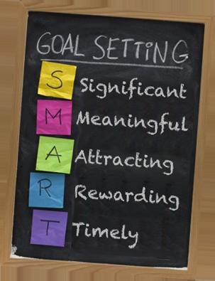 chalkboard-smart-goals