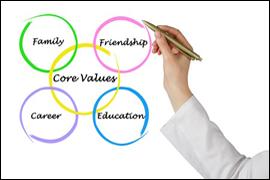 core-values-nov-2015